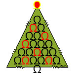Ohm Tree